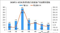2020年8月河北省包装专用设备产量数据统计分析