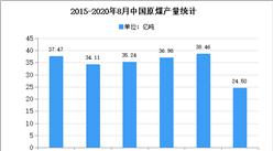 2020年中国煤矿机械后市场现状及发展前景预测分析