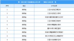 第二批全国乡村旅游重点村名单出炉:海南16个乡村入选(附名单)