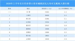 2020年上半年长江经济带11省市城镇市居民收入排行榜:江西增速最高(图)