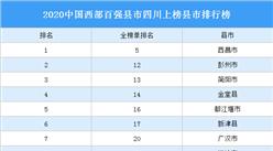 2020中国西部百强县市四川上榜县市排行榜