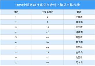 2020中国西部百强县市贵州上榜县市排行榜