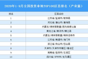 产业地产投资情报:2020年1-9月全国产业用地出让TOP100区县排名(产业篇)
