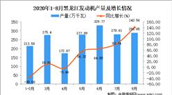 2020年8月黑龍江發動機產量數據統計分析