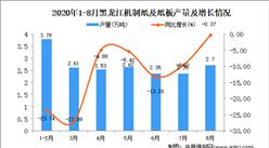 2020年8月黑龙江机制纸及纸板产量数据统计分析