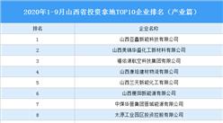 产业地产投资情报:2020年1-9月山西省投资拿地TOP10企业排名(产业篇)