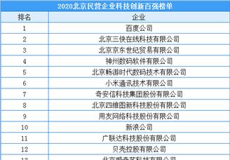 2020年北京市民营企业科技创新百强排行榜