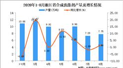 2020年8月浙江省合成洗涤剂产量数据统计分析