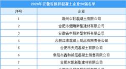 2020年安徽省预拌混凝土企业20强排行榜