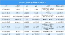 2020年9月游戏领域投融资情况分析:易娱网络受资本青睐(附完整名单)