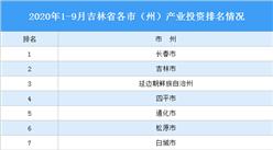 2020年1-9月吉林省各市产业投资排名(产业篇)