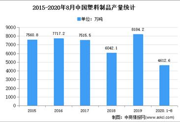 2020年中国精密注塑件行业存在问题及发展前景预测分析
