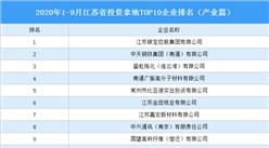 产业地产投资情报:2020年1-9月江苏省投资拿地TOP10企业排名(产业篇)