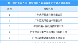 """第一批广东省""""5G+智慧视听""""网络视听产业试点机构出炉:虎牙等10家机构入选"""