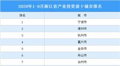 2020年1-9月浙江省产业投资前十城市排名(产业篇)