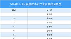 2020年1-9月福建省各市产业投资排名(产业篇)