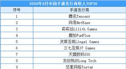 2020年9月中国手游发行商收入排行榜:腾讯收入稳居榜首(附榜单)