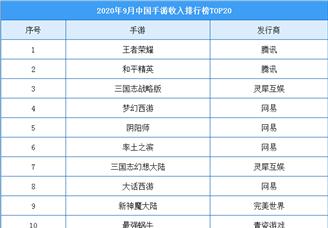 2020年9月中国手游收入排行榜(TOP20)