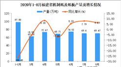 2020年8月福建省机制纸及纸板产量数据统计分析