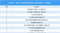 产业地产投资情报:2020年1-9月广东省投资拿地TOP10企业排名(产业篇)