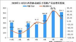 2020年8月江西省手机产量数据统计分析