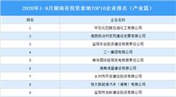 产业地产投资情报:2020年1-9月湖南省投资拿地TOP10企业排名(产业篇)