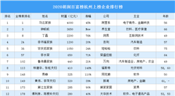2020胡润百富榜杭州上榜企业家排行榜