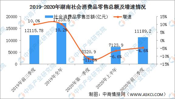 湘潭2020年GDp_2020湘潭九华规划图