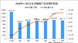 2020年8月山东省钢材产量数据统计分析