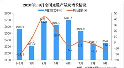 2020年1-9月中国光缆产量数据统计分析