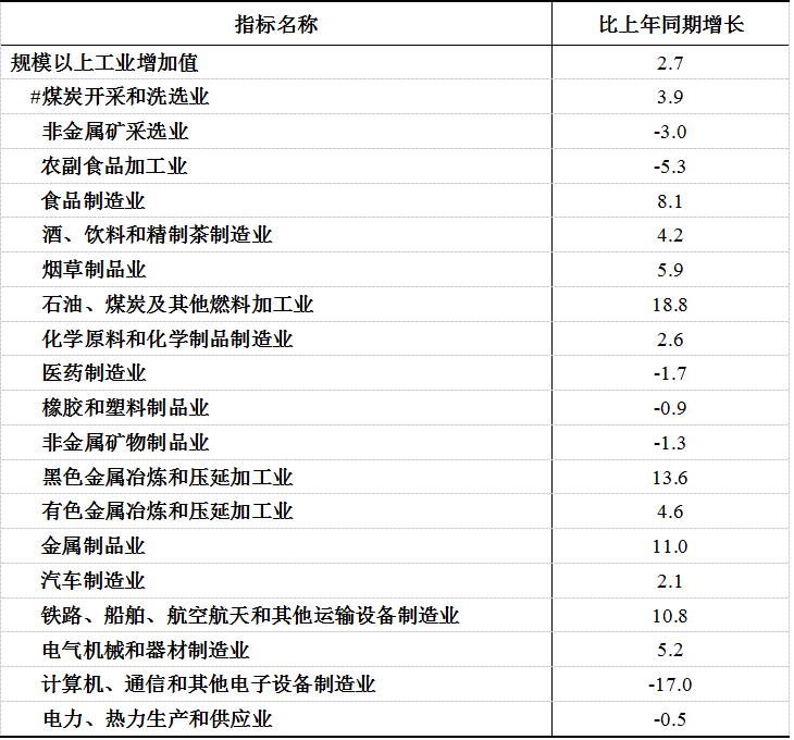 2020年前三季度全国各省gdp排名_2020年前三季度河南省18地市GDP情况已出 快看南阳排第几(3)