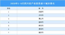 2020年1-9月四川省产业投资前十城市排名(产业篇)