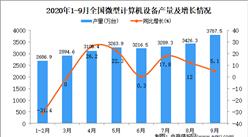 2020年1-9月中国微型计算机设备产量数据统计分析