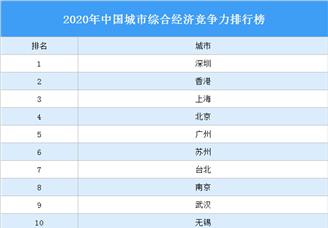 2020年中国城市综合经济竞争力排行榜(附完整榜单)