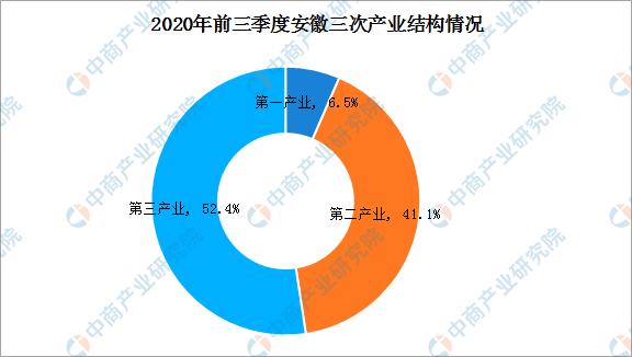 2020GDP公布安徽_国家统计局最全发布 2020年GDP首破百万亿元 比上年增长2.3