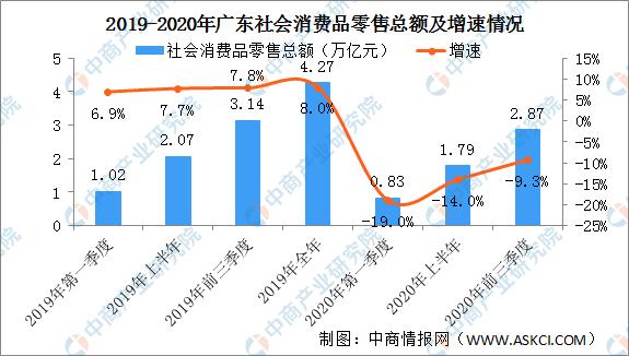 2020浙江三季度gdp_浙江大学