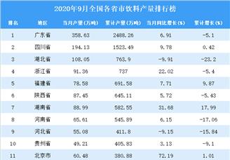 2020年9月全国各省市饮料产量排行榜