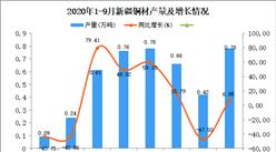 2020年9月新疆铜材产量数据统计分析