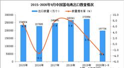 2020年1-9月中国蓄电池出口数据统计分析