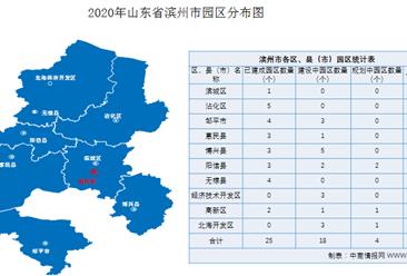 2020年山东滨州市47个园区分布地图及名单汇总一览(附图表)