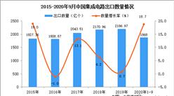 2020年1-9月中國集成電路出口數據統計分析