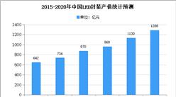 2020年中國LED封裝市場現狀及發展趨勢預測分析