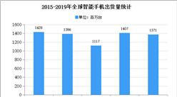 2020年中國LED封裝行業下游應用市場分析