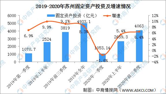 2020年前10的城市GDP_2020年中国城市GDP排名前十 下篇