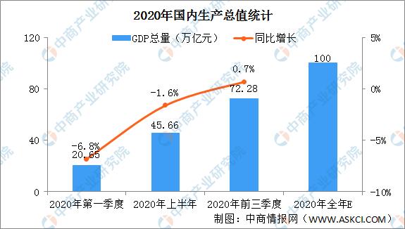 2020广东gdp_2020广东21市gdp