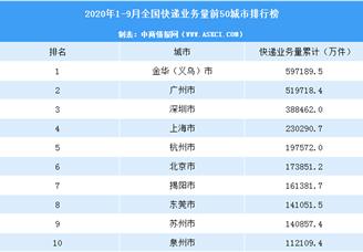 2020年9月中国快递量TOP50城市排行榜