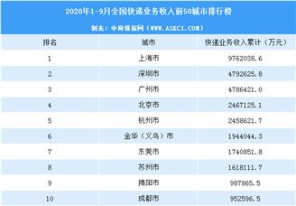2020年9月中国各城市快递业务收入排行榜(TOP50)