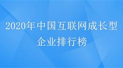 2020年中国互联网成长型企业名单发布:企查查排名第一(附榜单)