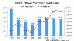 2020年9月云南省化学纤维产量数据统计分析