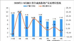 2020年9月浙江省合成洗涤剂产量数据统计分析
